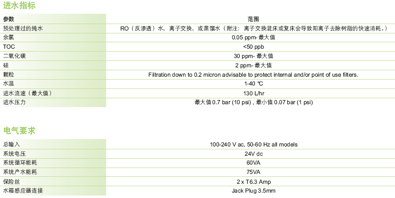经典型超纯水仪,取水流速2L/min,ELGA,Classic UV