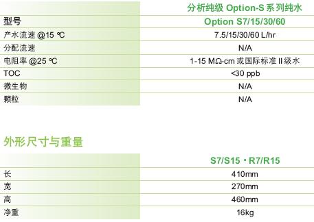 经典型超纯水仪,取水流速2L/min,ELGA,Classic UF