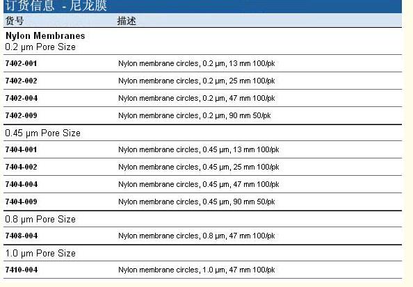 Nylon,尼龙膜,白色平滑,0.45?m,47mm,100/盒