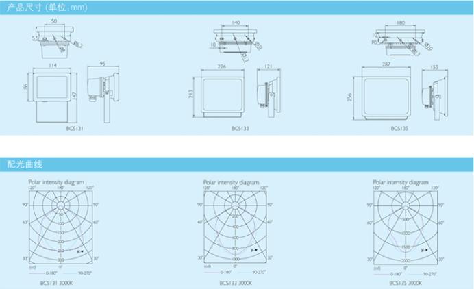 飞利浦LED投光灯,BCS 133 LED-HP-3000 200-240V WB 暖白色